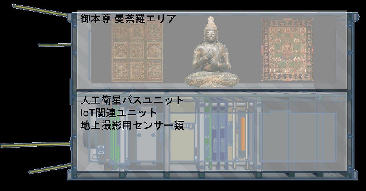 जापानको मन्दिर अन्तरिक्षमा