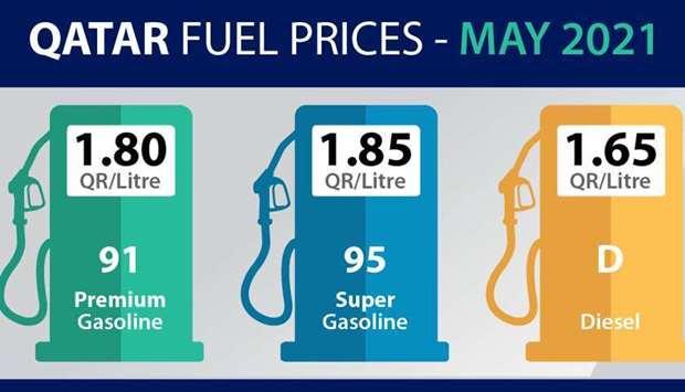 कतार पेट्रोलियमले तोक्यो मे महिनाको ग्यासोलीनको मूल्य
